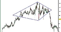 diamante-pattern-diamon-top-bottom.jpg