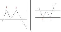 doppio-massimo-doppio-minimo.jpg