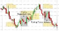 falling-rise-three-methods.jpg