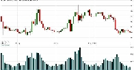 indicatori-di-volume-trading-forex.jpg