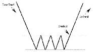 rettangolo-forex-trading.jpg