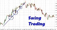 strategia-swing-trading.jpg