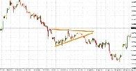 triangolo-trading-forex.jpg