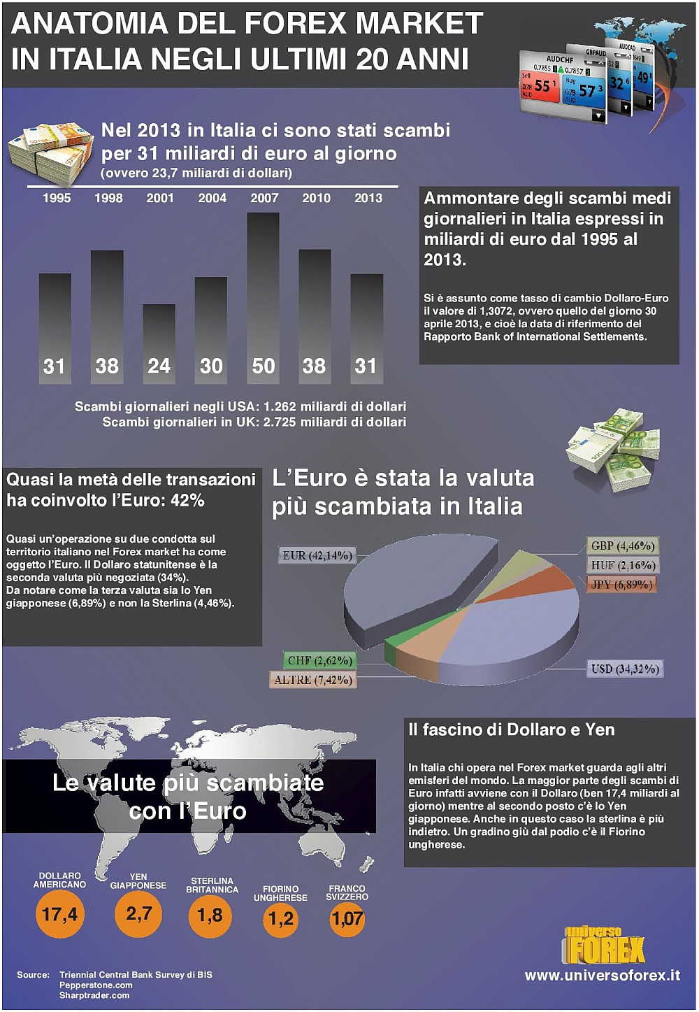 analisi-forex-italia.jpg