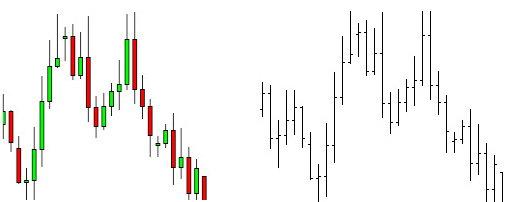 bar-chart-vs-candlestick.jpg
