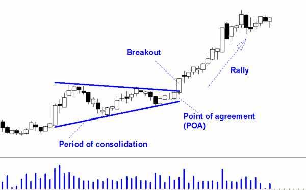 breakout-forex-trading.jpg