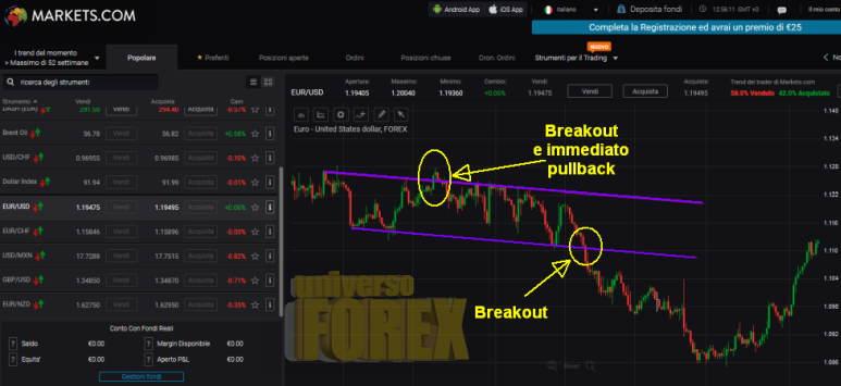 breakout-pullback-1.jpg