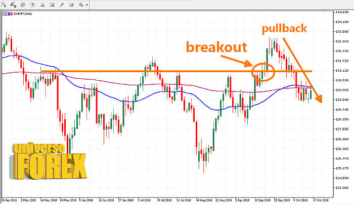 breakout-pullback-1.png