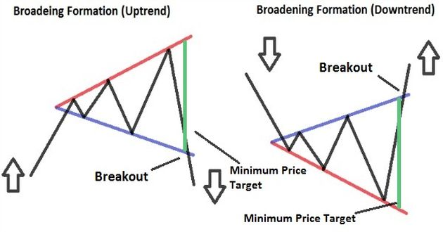 broadening-formation-1.jpg