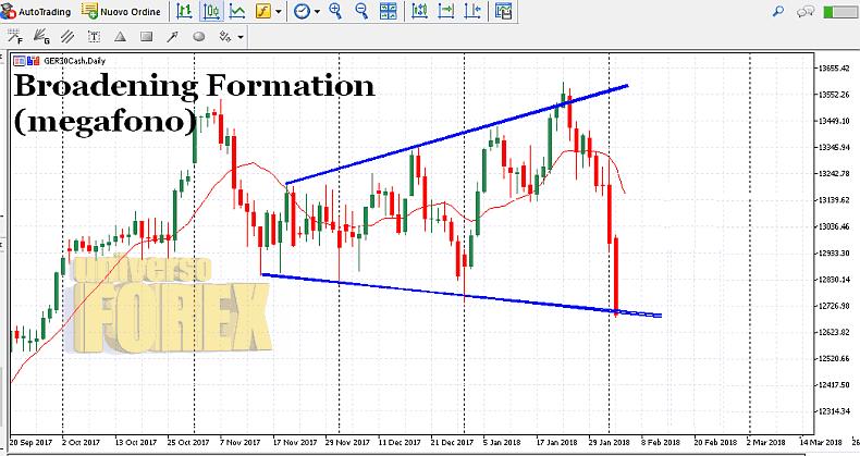 broadening-formation.png