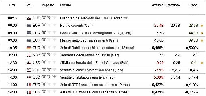 calendario-economico-forex.png