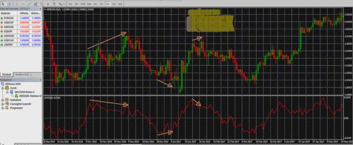 chaikin-money-flow-2.jpg