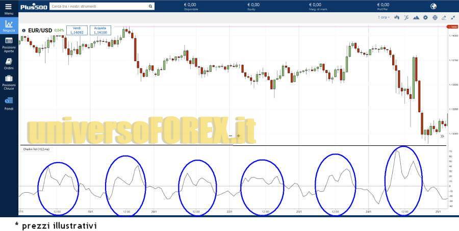 chaikin-volatility-forex-2.jpg