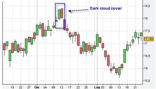 dark-cloud-cover.jpg