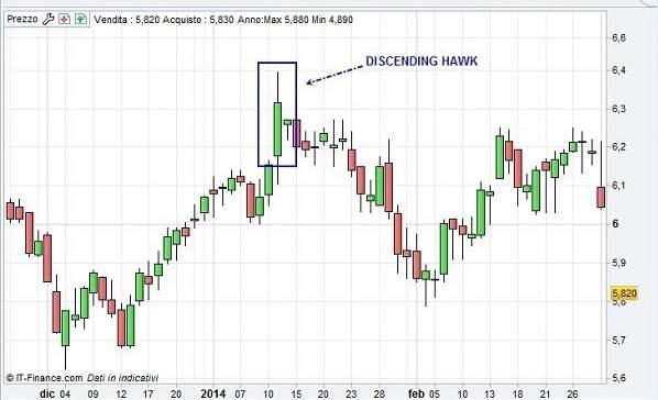 descending-hawk.jpg