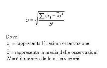 deviazione-standard-bollinger.jpg