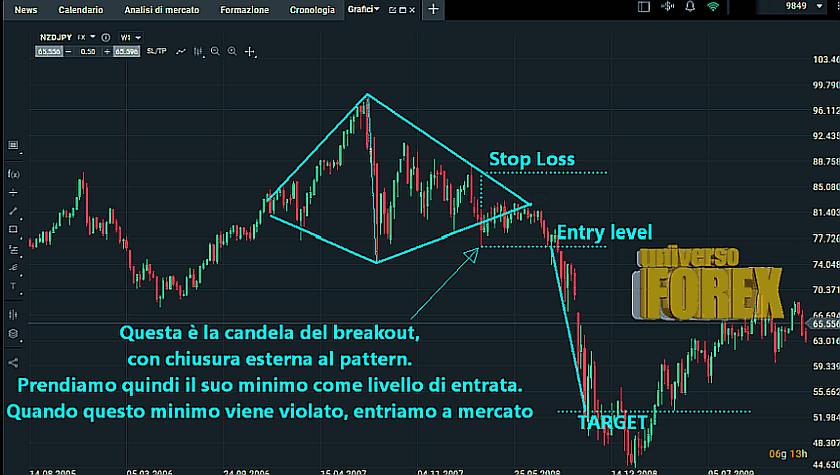 diamante-pattern-diamond-top-1.png