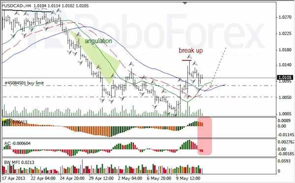 dissolvenza-forex-trading.jpg