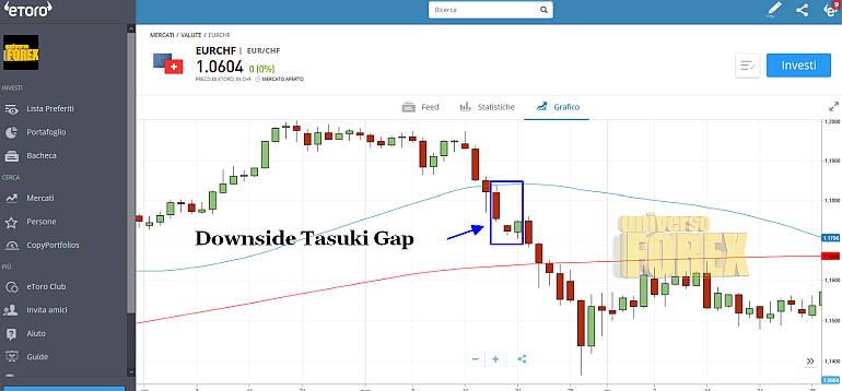 downside-tasuki-gap.jpg