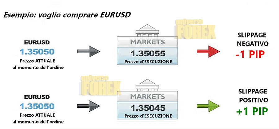 effetto-slippage-trading.png