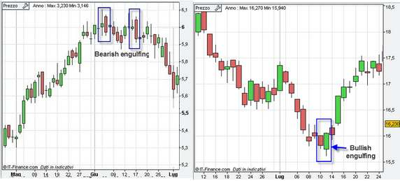 engulfing-bearish-bullish.jpg