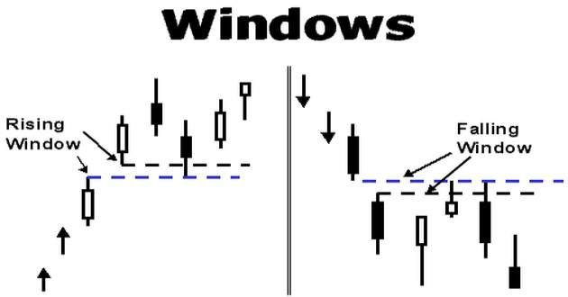 falling-rising-windows.jpg