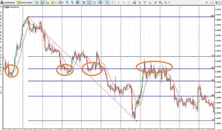 fibonacci-trendline-2.jpg