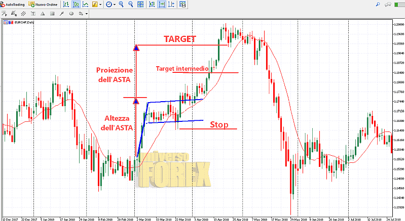 flag-bandiera-pattern-target.png