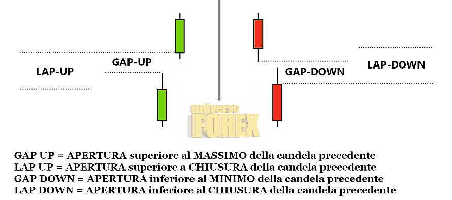 gap-lap.jpg