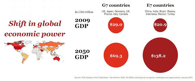 global-economic-power.png