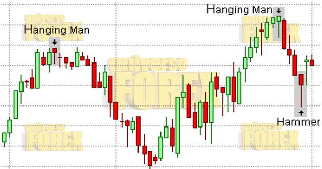 hanging-man.jpg