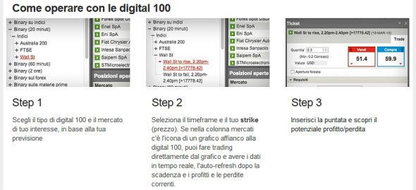 ig-digital-100.jpg