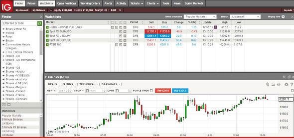 ig-markets-example-2.jpg