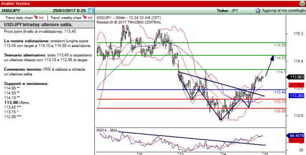 ig-trading-central.jpg