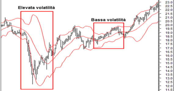 indicatori-di-volatilita-trading-1.jpg