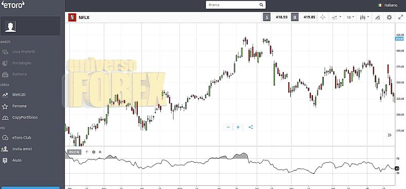 indicatori-momentum-1.png