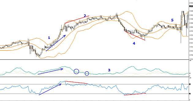 indicatori-trading-forex.jpg
