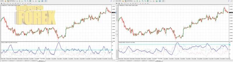 indicatori-trend-following-2.jpg