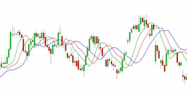indicatori-trend-following.jpg