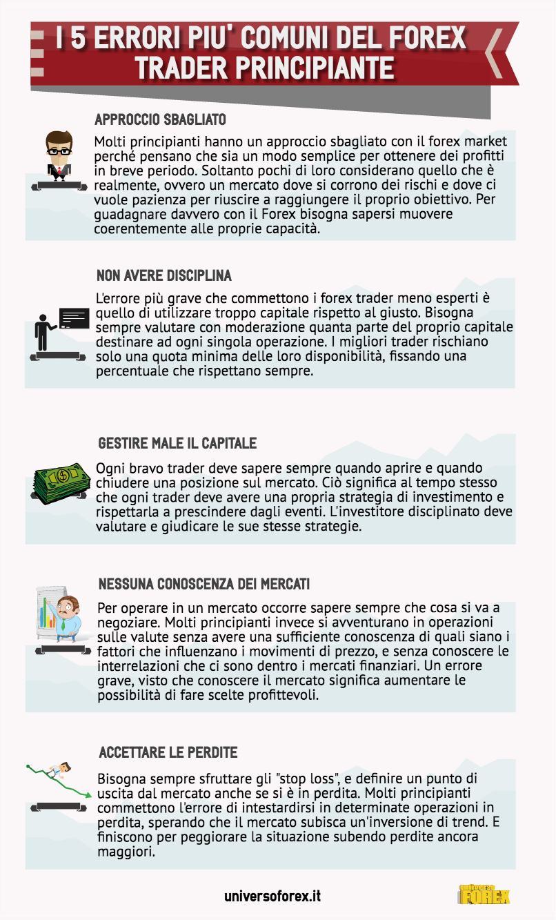 infografica-errori-trader.jpg
