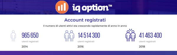 iqoption-numeri.jpg