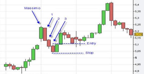 key-buy-strategy-1.jpg
