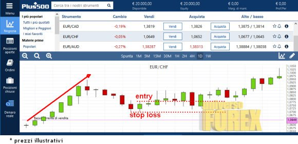 key-buy-strategy.jpg