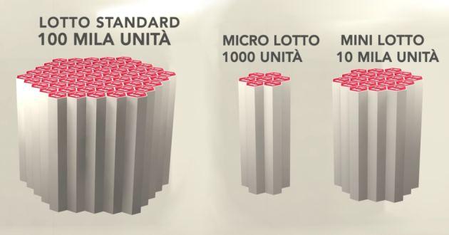 lotti-minilotti-microlotti-forex.jpg