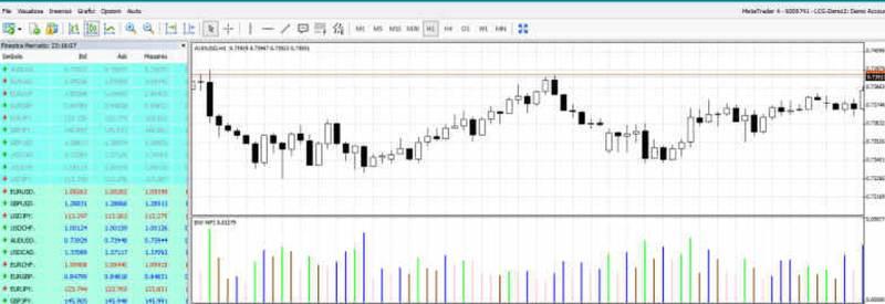 market-facilitation-index-1.jpg