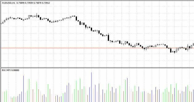 market-facilitation-index.jpg