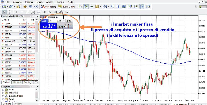 market-maker-2.png
