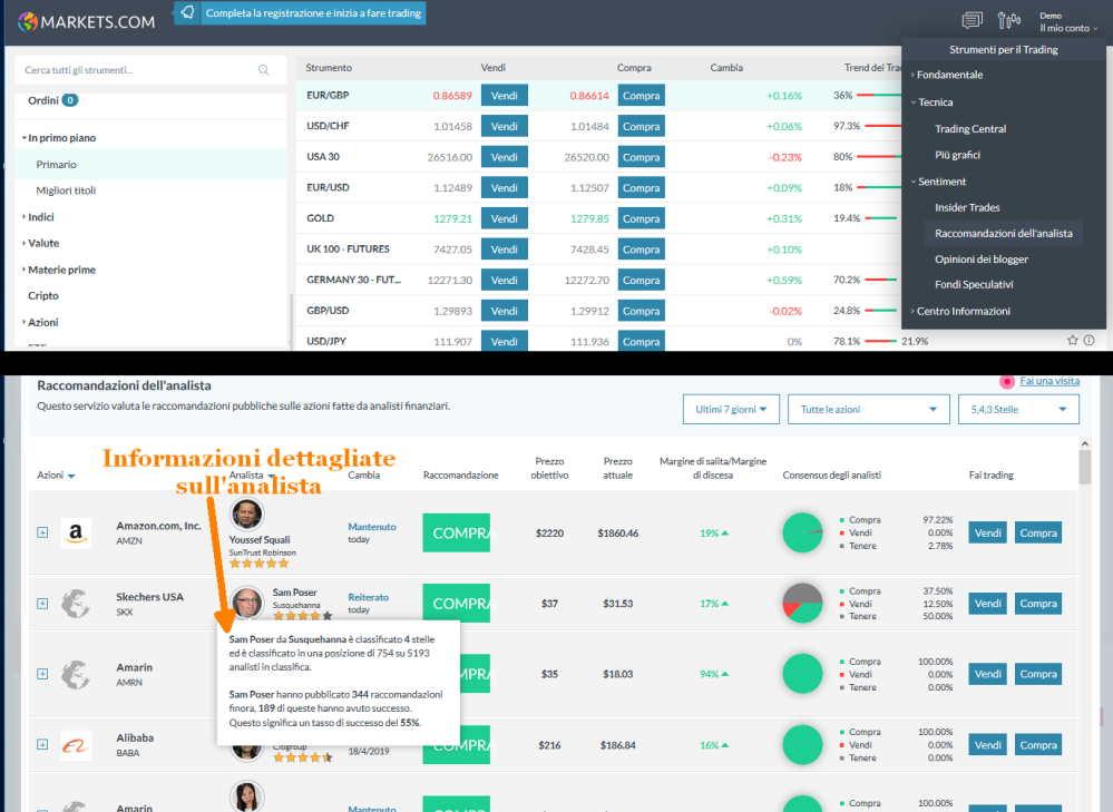 markets-consigli-analista-1.jpg