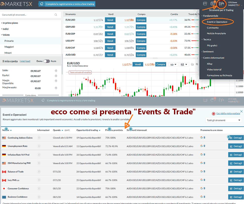 markets-eventi-condizioni.png