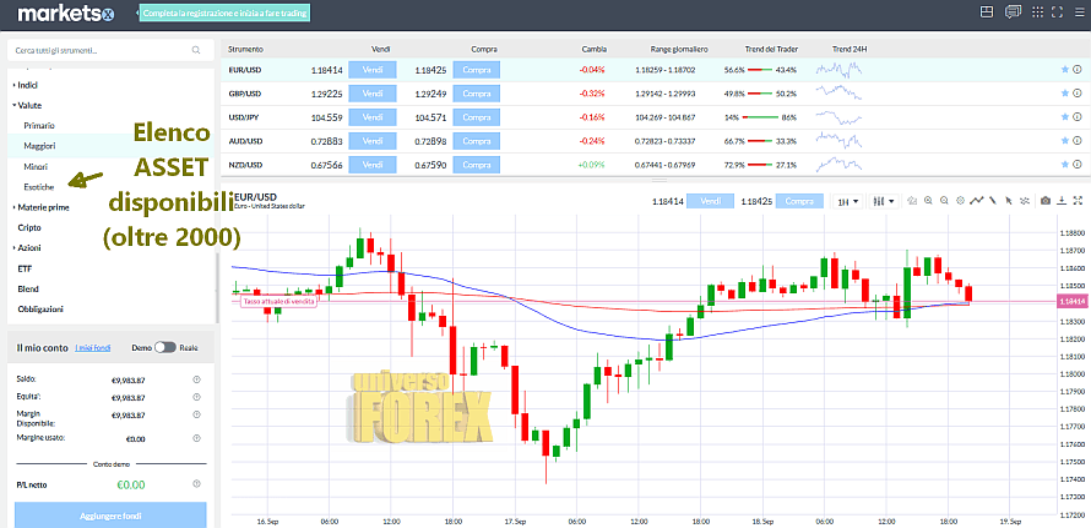 markets-webtrader-guida-1.png